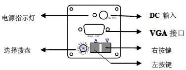 VGA接口工业相机示意图