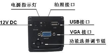 vga摄像头背面连接口
